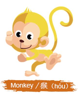 Chinese Zodiac - Year Of The Monkey