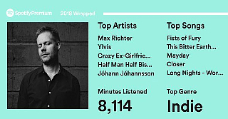 My streaming stats for 2018. Sorry, Miyavi: I may have played Long Nights quite a bit, but in the end it wasn't quite good enough for the CD.